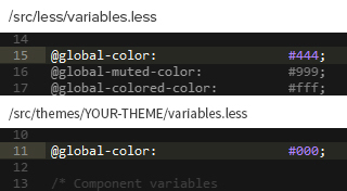 Change the values of variables